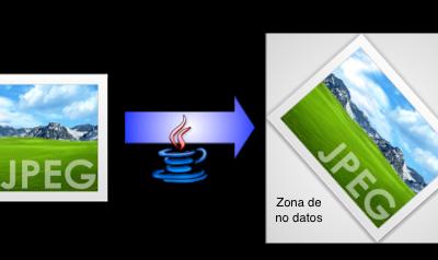 Rotar una imagen en Java