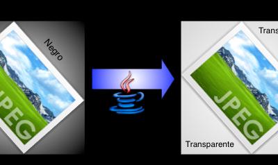 Convertir a transparente el color de una imagen en Java