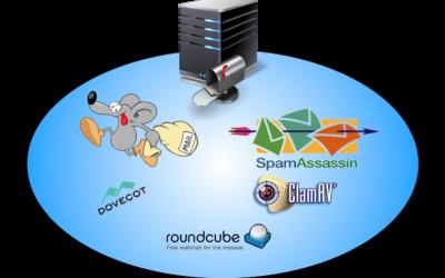 Postfix y Dovecot. Servidor de correo en Linux